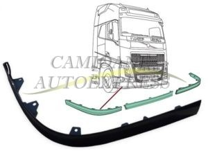 Colt Spoiler Inferior Dreapta (neted) Volvo FH4
