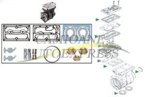 Set Reparatie Compresor RENAULT PREMIUM Pentru Compresor WABCO