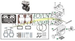 Set Reparatie Compresor SCANIA Pentru Compresoare KNORR