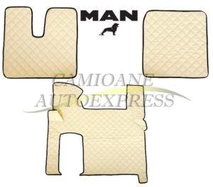 Set Complet Covorase Piele Ecologica Man Tgx Cutie Automata