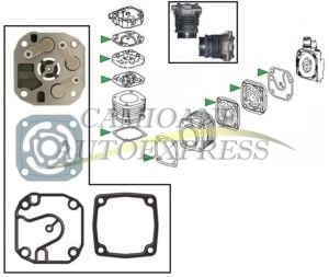 Set Reparatie Chiulasa Compresor MERCEDES ACTROS Cantitate Per Piston